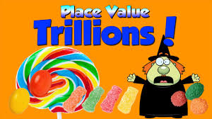 place value to the trillions halloween youtube