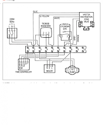 y plan with greenstar worcester boiler diynot forums