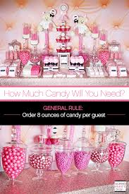 Birthday Candy Buffet Ideas by How To Set Up A Candy Buffet How Much Does A Candy Buffet Cost