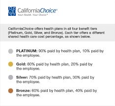 small business health insurance californiachoice