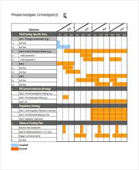 Template Gantt Chart Excel Gantt Chart Excel Templates Free Premium Templates