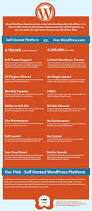 12 best images about wordpress on pinterest what u0027s the