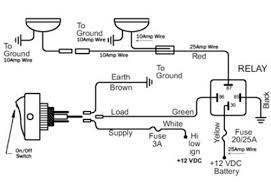 Ground Wire For Ceiling Fan by Ground To Relay Ceiling Fan Speed Switch Wiring Diagram Green Load
