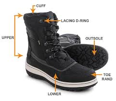 warm womens boots canada the winter boots guide trading post