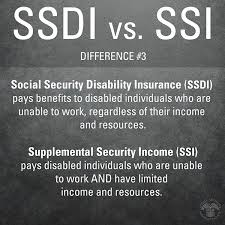 applying for ssi ssdi u0026 disability benefits spinalpedia