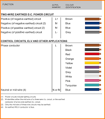 13 wiring color code australia wiring
