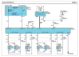 kia sorento wiring diagrams kia wiring diagram schematic