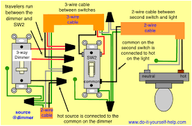 wedclix get free image wiring diagram on my library