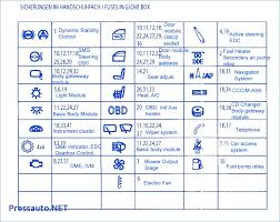 fuse symbols dolgular com incredible wiring diagram symbol