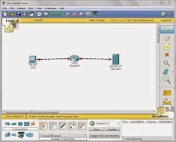 membuat jaringan lan dengan cisco packet tracer membuat jaringan sederhana menggunakan cisco packet tracer fazarirawan