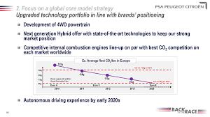 peugeot model range psa peugeot citroen announces u201cback in the race u201d roadmap u2013 will