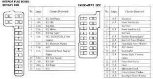 renault megane fuse box on renault images free download wiring