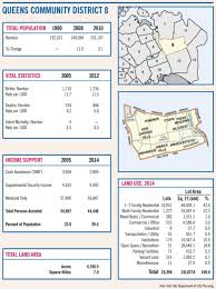 Fdny Division Map Bronx Cd 8 Saturate