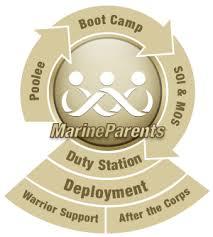 marine boot c bathroom marine corps boot c terminology and acronyms
