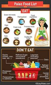 paleo diet food list foods to eat and foods to avoid
