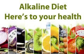 about alkaline shakes alkaline greens plan alkaline foods
