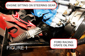 95 mustang engine ford racing crate engine changes to fit 1994 sn95 mustang 427