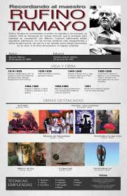 ap spanish language sample essays 52 best ap spanish language and culture themes images on pinterest infografia rufino tamayo ap spanishspanish classspanish languagerufino