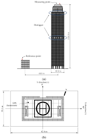 sensors free full text evaluation of stiffness changes in a