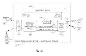 patent us20100234071 vehicle integrated communications system