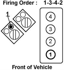 solved need spark plug wiring diagram for a 96 isuzu fixya