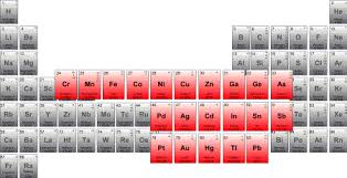 what are the heavy metals on the periodic table heavy metal reduction for industrial wastewater