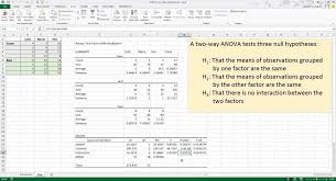 how to make anova table in excel how to perform a two way anova in excel 2013 youtube