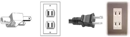 type a electric plug outlet socket electric power standard