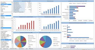 Exle Of Data Analysis Report by Excel As Bi Platform Data Visualization