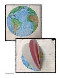 Earths Interior Diagram Layers Of Earth Projects Pinterest Earth Layering