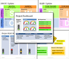 swot and raid powerpoint project dashboard template project