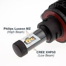 9007 led headlight conversion kit canbus