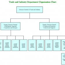 excel flow chart template customer support email template mughals