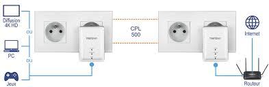 tpl 406e2k kit d adaptateurs cpl av 500 nano trendnet tpl 406e2k
