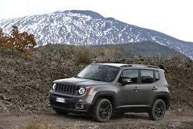 2017 jeep renegade hd wallpapers kokoangel com