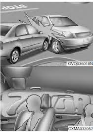 What Are Side Curtain Airbags Kia Sorento Curtain Air Bag Air Bag Safety Features Of Your