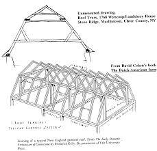 timberframe prepossessing saltbox roof truss 3 vitrines