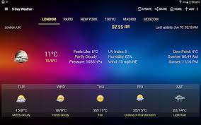 afficher l heure sur le bureau météo horloge widget android prévisions météo applications