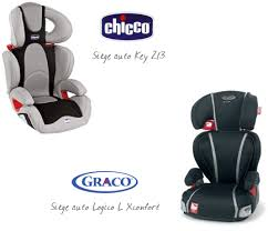 siege auto categorie 2 grossesse et bébé