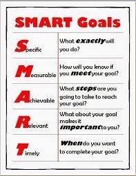 best 25 smart goals worksheet ideas on pinterest academic goals