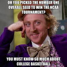 Basketball Memes - college basketball memes sports fan dog collars