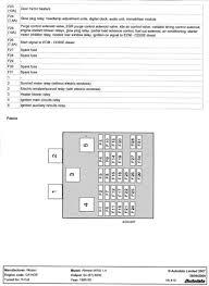 nissan almera dashboard symbols fuse box nissan almera 2004 nissan almera fuse box location