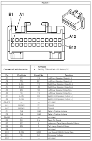 saturn ion wire diagram 2004 saturn ion wire connection diagram