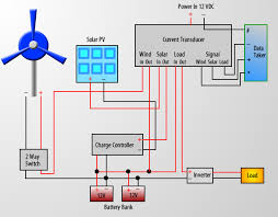 alternatif energy complete solar power tracking system pdf