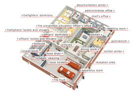 Fire Station Floor Plans Society Safety Fire Prevention Fire Station Image