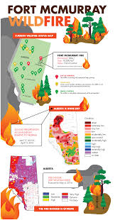 Wildfire Map Why The Fort Mcmurray Wildfire Was A Disaster Waiting To Happen