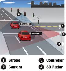 how to beat a red light camera ticket in florida how to contest a red light violation www lightneasy net