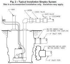55 basement sewage pump how to replace a sewage pump check valve