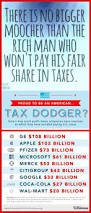 best 25 federal income tax ideas on pinterest tax and revenue