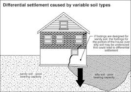 home inspections foundation cracks